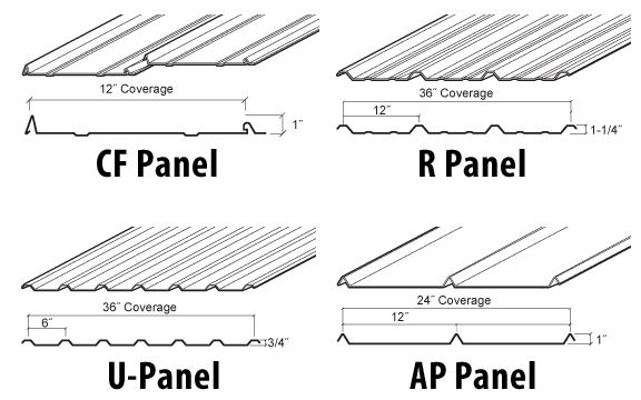 Comparing the different metal roofing styles
